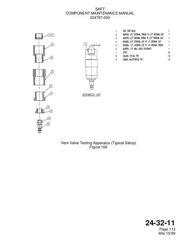 saft battery manual 24 30 99