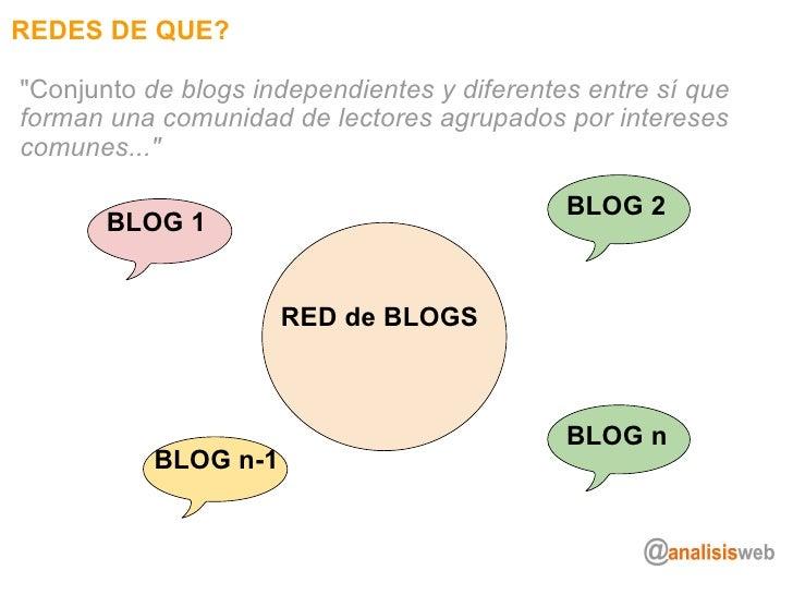 """""""Conjunto de blogs independientes y diferentesentre sí que forman una comunidad de lectores agrupados por intereses..."""