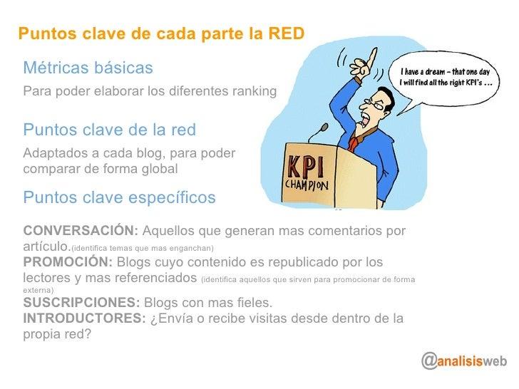 Puntos clave de cada parte la RED Métricas básicas Para poder elaborar los diferentes ranking Puntos clave de la red Adapt...
