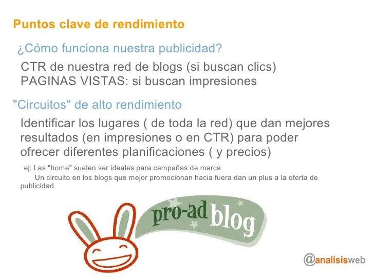 Puntos clave de rendimiento ¿Cómo funciona nuestra publicidad? CTR de nuestra red de blogs (si buscan clics) PAGINAS VISTA...