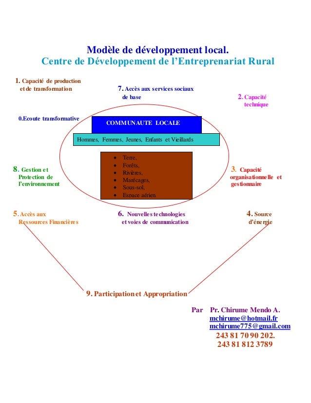 Modèle de développement local. Centre de Développement de l'Entreprenariat Rural 1. Capacité de production et de transform...