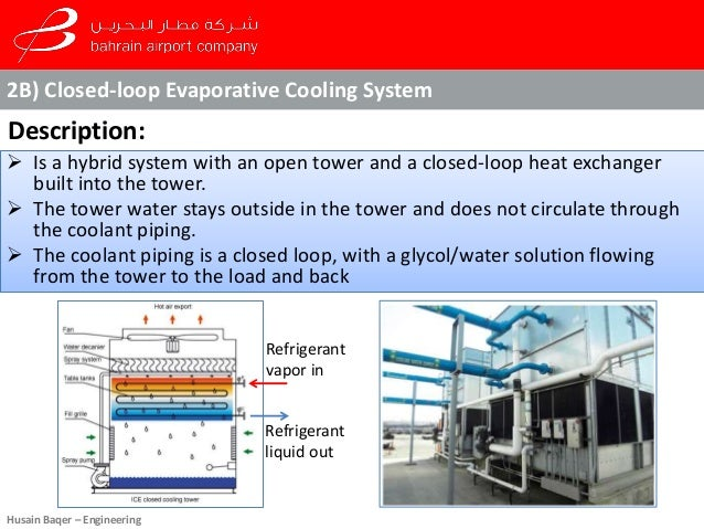 Cooling Systems Chiller Technologies