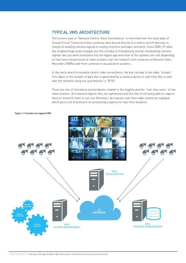 5 WHITE PAPER   Intelligent Storage Enables Next Generation Surveillance & Security Infrastructure TYPICAL VMS ARCHITECTUR...