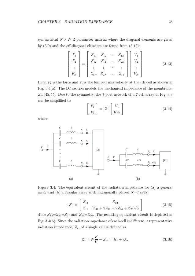 Radiation Impedance Of Capacitive Micromachined Ultrasonic