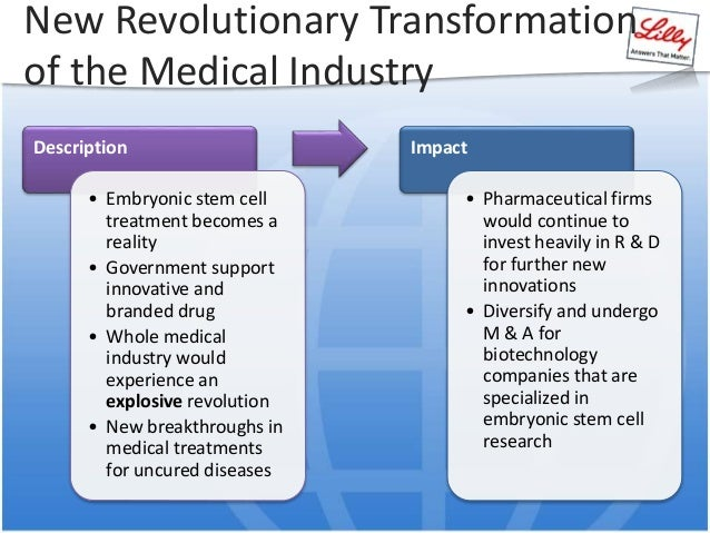 eli lily s open innovation strategy Through the open innovation drug discovery program (oidd), lilly has established a network of top global research talent at academic and biotech institutions.