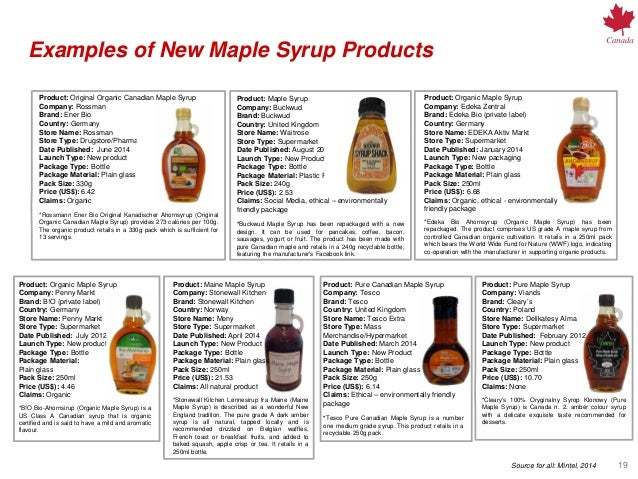 3040df4aceb AAFC Maple Products 2015 - Shermeen Khan