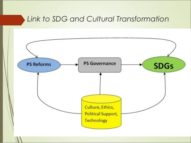 Link to SDG and Cultural Transformation