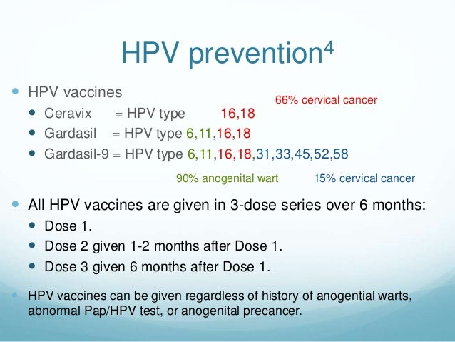 Cervical Cancer Significance Of Hpv 16 18: HPV Update In Pharmacy