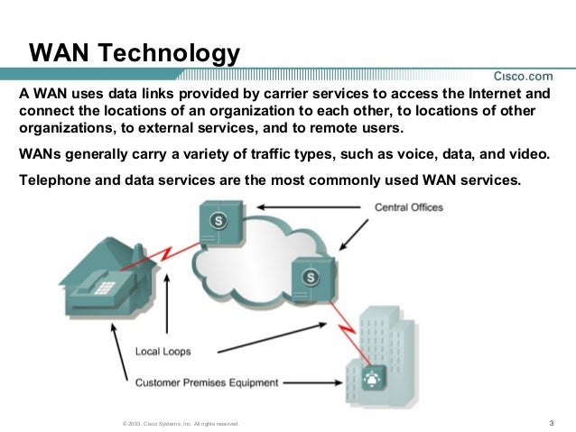 WAN Technologies slide show