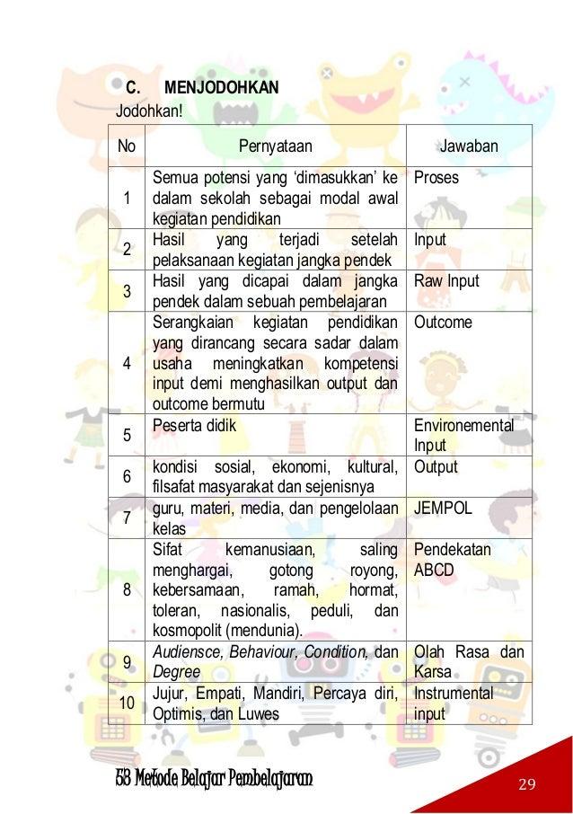 53 Metode Belajar Pembelajaran 30 D. ESAI BERSTRUKTUR 1. Jelaskan tentang: a. Output b. Outcome 2. Jelaskan pengertian dar...