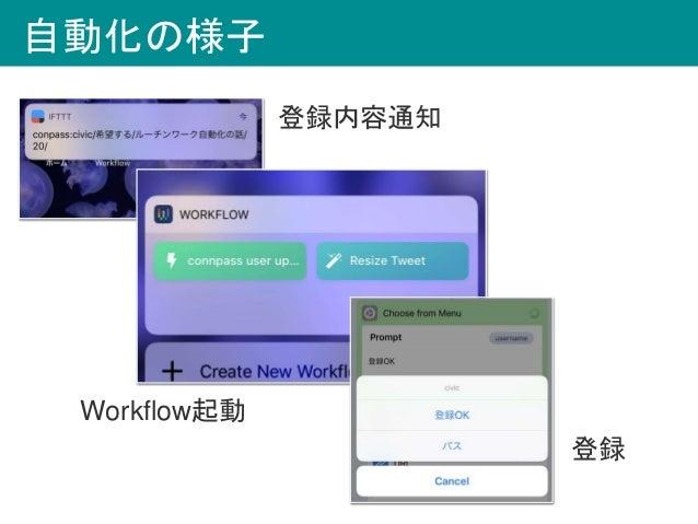 自動化の様子 登録内容通知 Workflow起動 登録