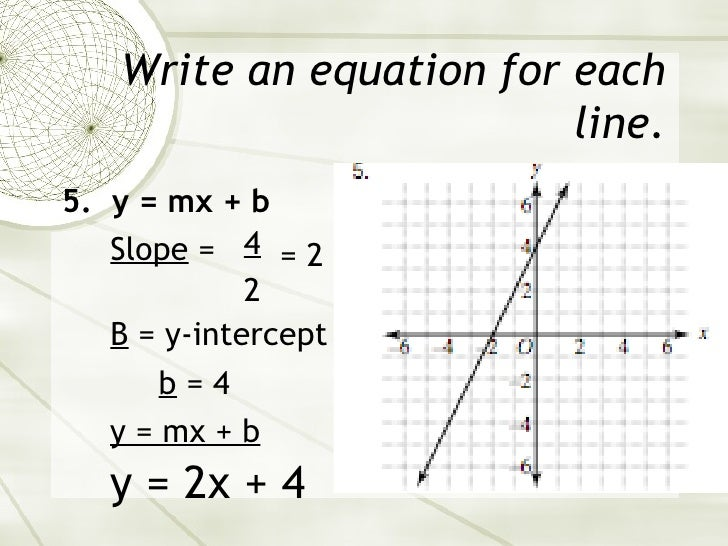 write an equation in slope-intercept form of each line
