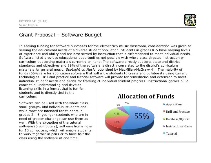 EDTECH541(SU10)SusanFerdonGrant Proposal – Software BudgetIn seeking funding for software purchases for the element...