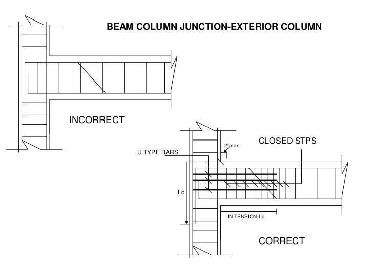 54307684 beam column