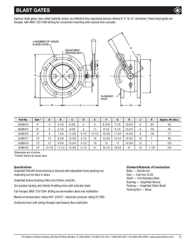 25 pcs black spring action hose clamps fuel /& vacuum line for 9//16 OD hose