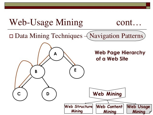 web mining and architecture of web usage mining Mining and sequence pattern mining techniques were used to identify the unique user access patterns secondly, this thesis solves another issue in web usage mining – detecting slight changes between web user access sessions this thesis introduces a method to identify these access patterns at a much lower level than.