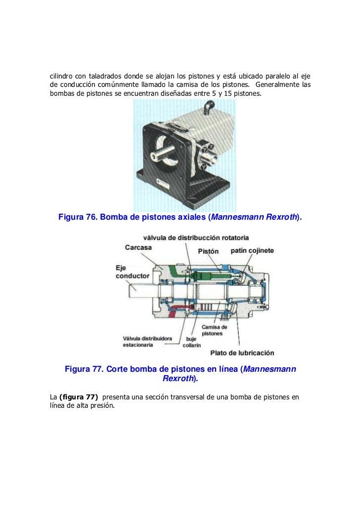 Fallas comunes en bombas de piston
