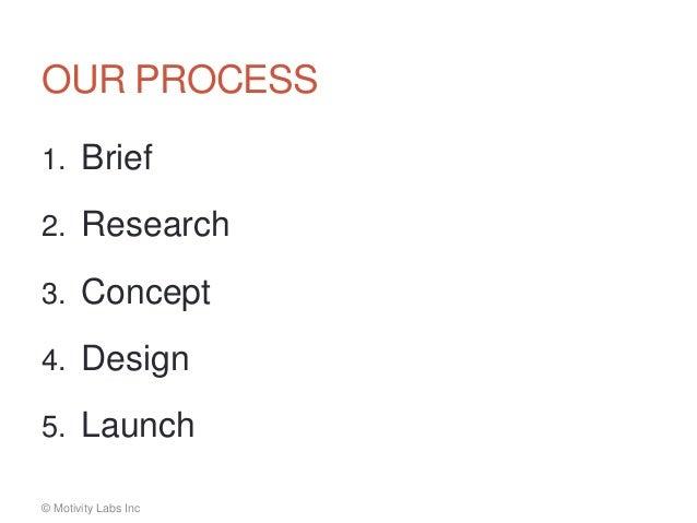 MotivityLabs Design Process Slide 2
