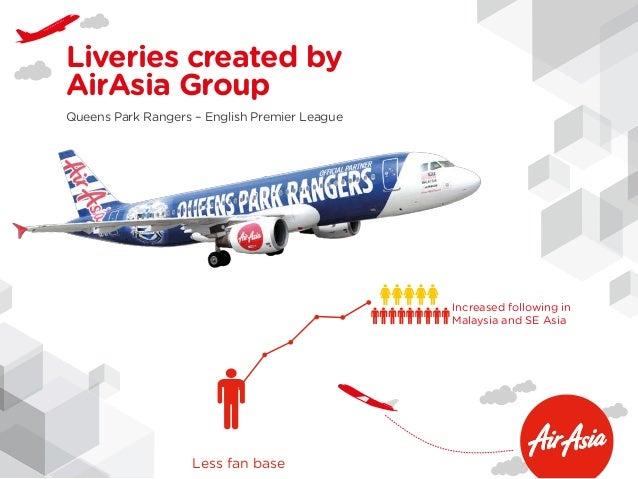 airasia presentation
