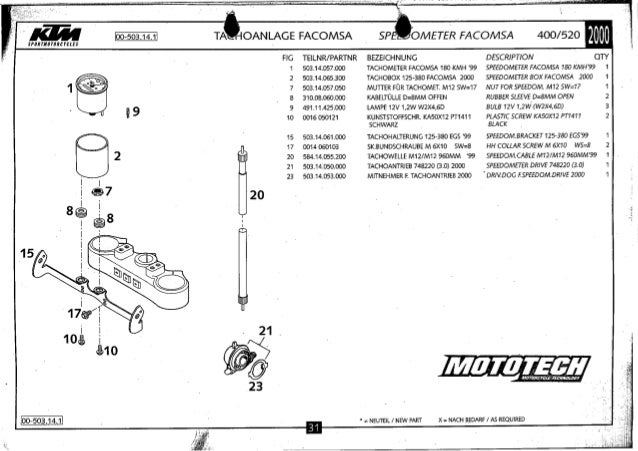 manual ktm 520
