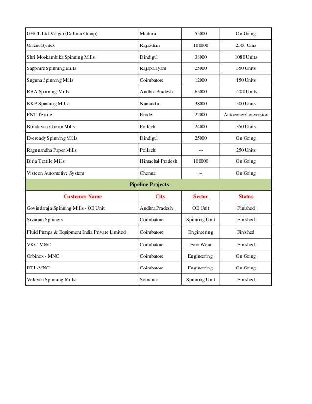 Velstan Customer List 2015-16