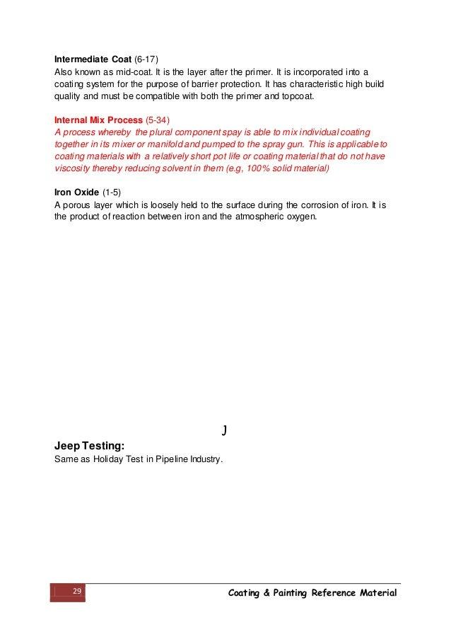Coating and Painting Wordbook