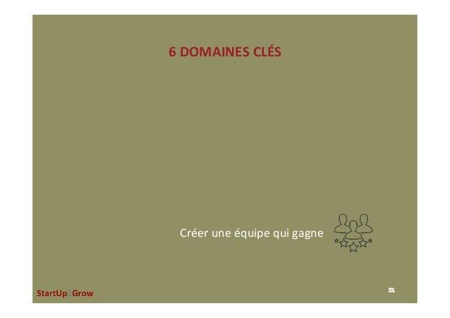 6DOMAINESCLÉS 21 Créeruneéquipequigagne
