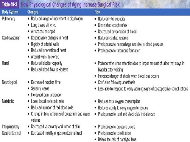 how to become a perioperative nurse