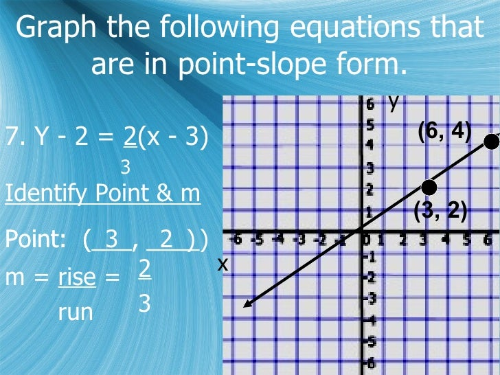 55 Standard And Point Slope Forms