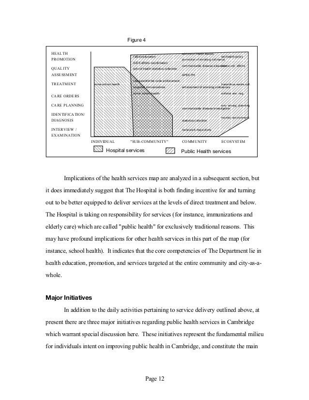 Como hacer un curriculum vitae en word 2014