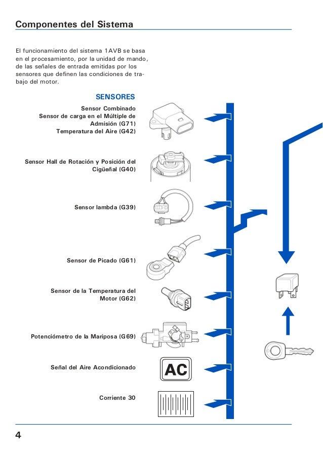 diagrama de sensores de pointer