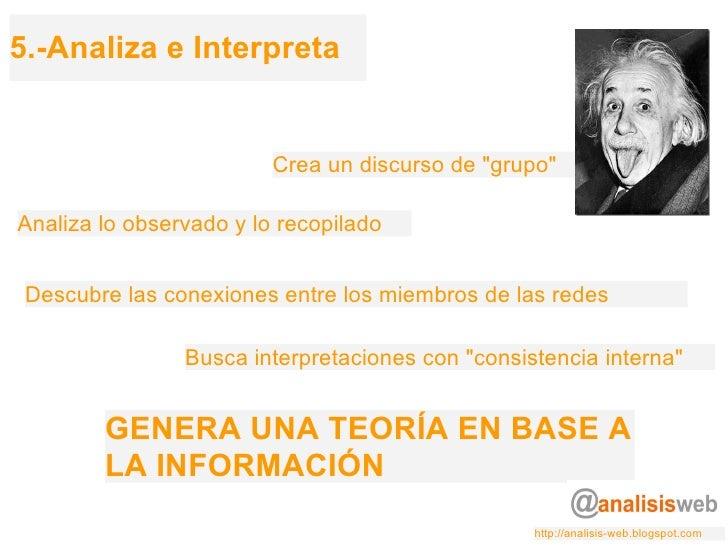 """5.-Analiza e Interpreta Crea un discurso de """"grupo"""" Busca interpretaciones con """"consistencia interna"""" ..."""
