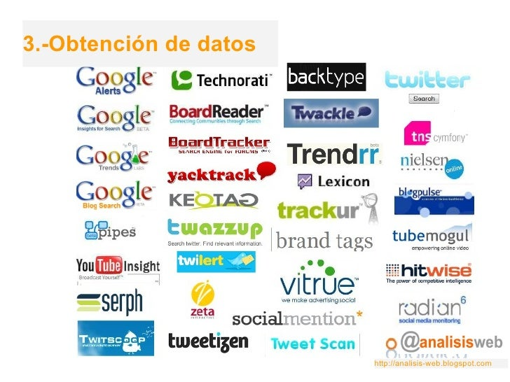 3.-Obtención de datos http://analisis-web.blogspot.com