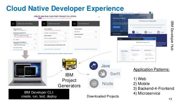 13 Cloud Native Developer Experience IBM Project Generators IBM Developer CLI: create, run, test, deploy Application Patte...