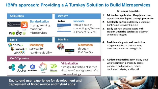 Business benefits: 1. Frictionless application lifecycle and user experience from laptop through production 2. Accelerate ...