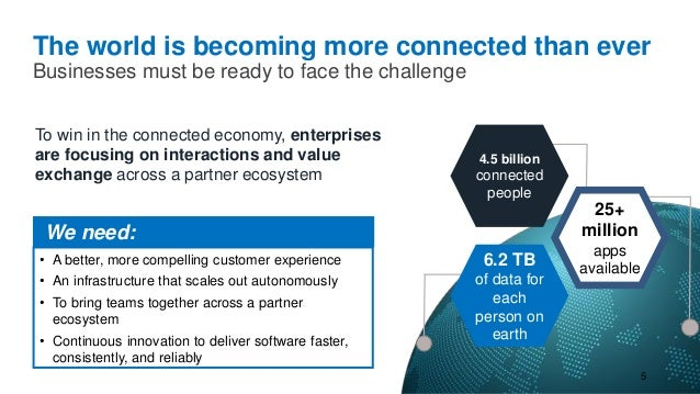 The world is becoming more connected than ever Businesses must be ready to face the challenge 5 6.2 TB of data for each pe...