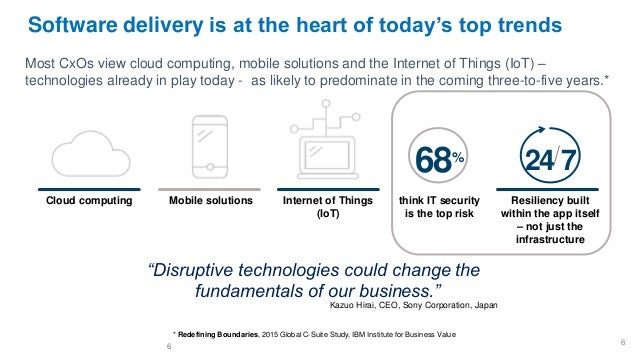 Software delivery is at the heart of today's top trends Most CxOs view cloud computing, mobile solutions and the Internet ...