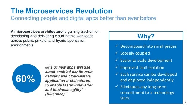 The Microservices Revolution Connecting people and digital apps better than ever before 7 ✓ Decomposed into small pieces ✓...