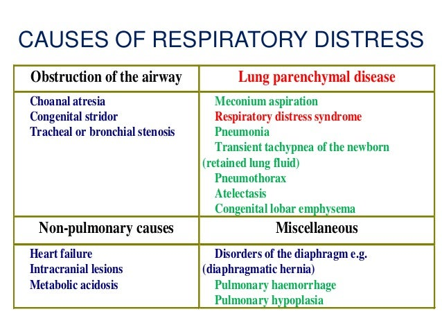 Irritability Sign Of Respiratory Distress 27
