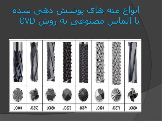 شده دهی پوشش های مته انواع روش به مصنوعی الماس باCVD
