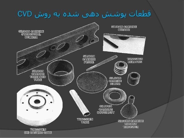 روش به شده دهی پوشش قطعاتCVD