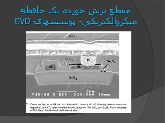 حافظه یک خورده برش مقطع میکروالکتریکی-پوششهایCVD