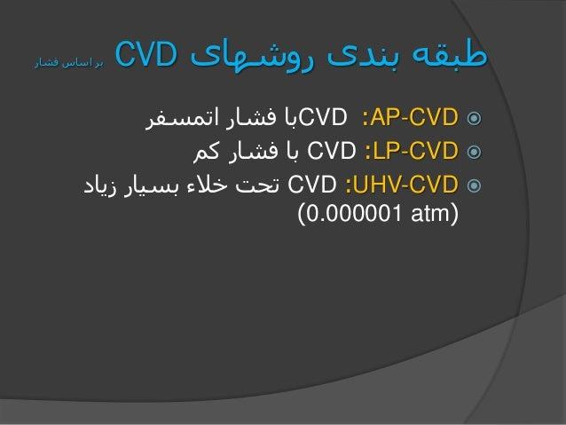 روشهای بندی طبقهCVDفشار اساس بر AP-CVD:CVDاتمسفر فشار با LP-CVD:CVDکم فشار با UHV-CVD:CVDزیاد...
