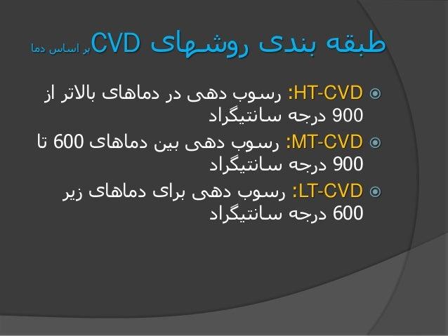 بندی طبقهروشهایCVDدما اساس بر HT-CVD:از باالتر دماهای در دهی رسوب 900سانتیگراد درجه MT-CVD:...