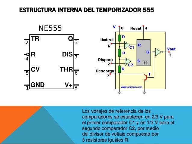 Circuito Monoestable 555 : Pulsos de reloj circuito integrado