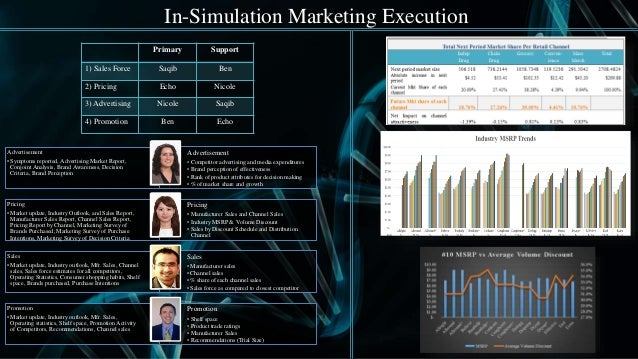market share simulation report allround View essay - market share analysis paper from mgmt 32300 at purdue university [typetext] [typetext] [typetext] the marketshare simulation was used to demonstrate a real life account of how firms.