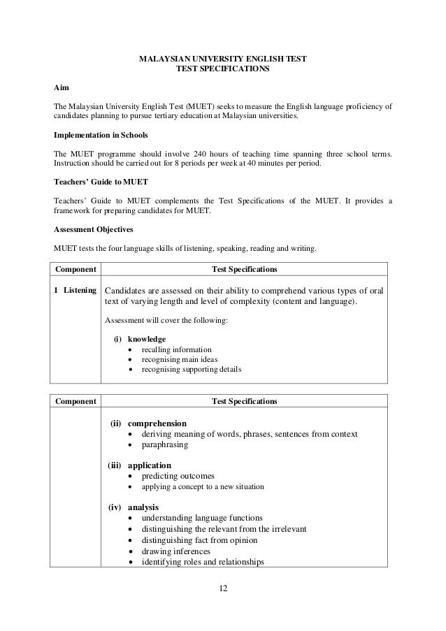 muet education in malaysia and test Malaysian university english test (muet) guide posted by chong malaysian university english test (muet) , first launched in 1999 and administered by malaysian examinations council ( majlis peperiksaan malaysia ), is a test to measure candidates' english language proficiency.