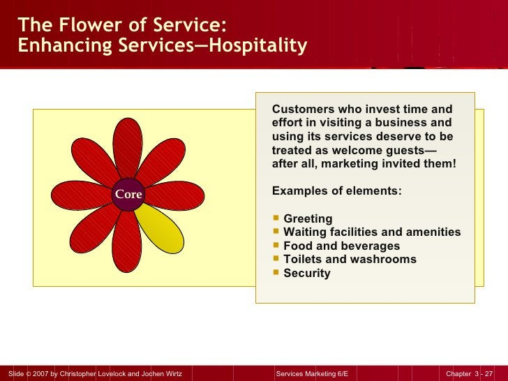 The Flower of Service: Enhancing Services — Hospitality <ul><li>Customers who invest time and effort in visiting a busines...