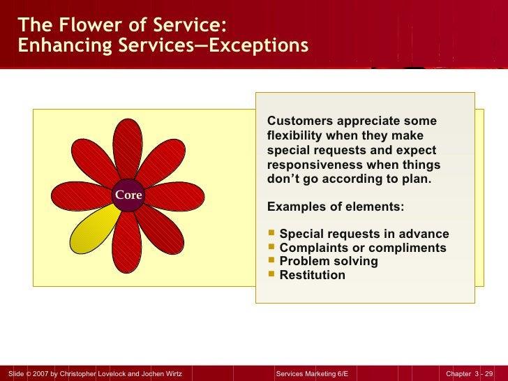 The Flower of Service: Enhancing Services — Exceptions <ul><li>Customers appreciate some  </li></ul><ul><li>flexibility wh...