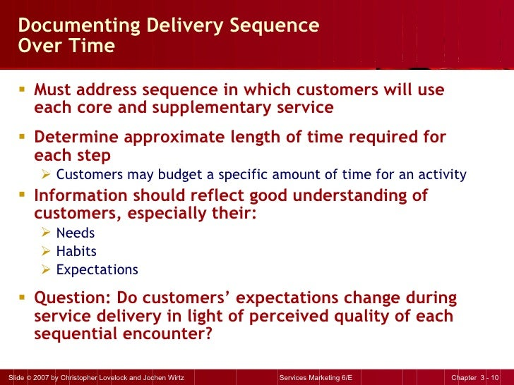 Documenting Delivery Sequence  Over Time <ul><li>Must address sequence in which customers will use  each core and suppleme...